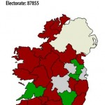 Lisbon Treaty Polls