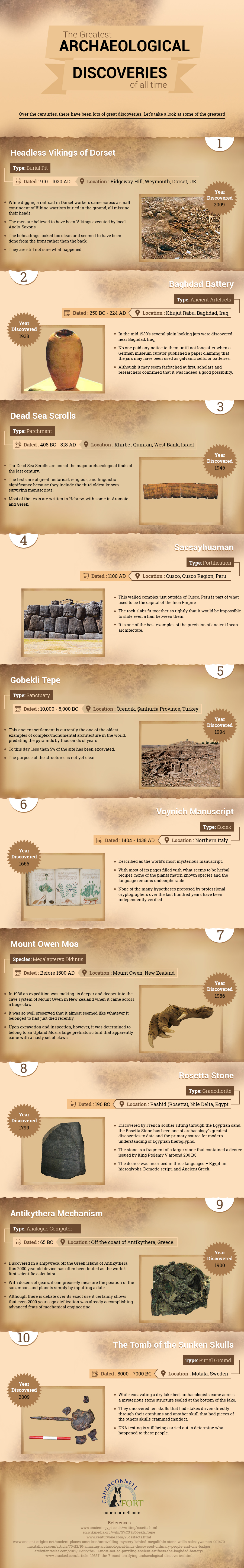 The Greatest Archaeological Discoveries Of All Time [Infographic]